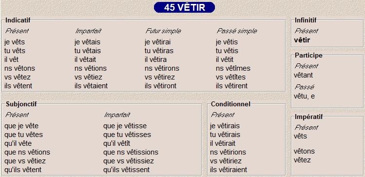 La Conjugaison Des Types 45 46 47 Et 49 Caroloscrabble