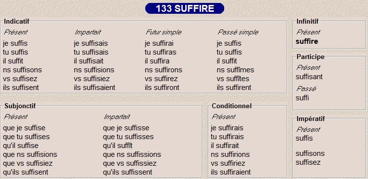 La Conjugaison Des Types De 133 A 139 Caroloscrabble