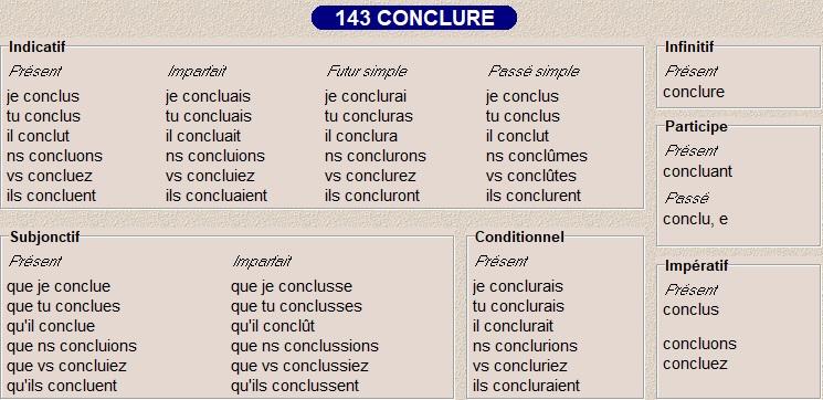 La Conjugaison Des Types 140 141 143 144 145 Et 146 Caroloscrabble